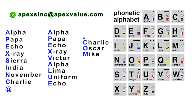 APEXS, Inc. email in Phonetic Alphabet