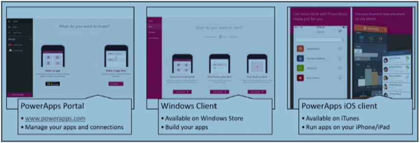 Bishwadeb Dey: Introduction to Microsoft PowerApps & Flows