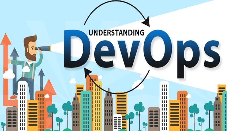Why do you need a DevOps Strategy? #infographic