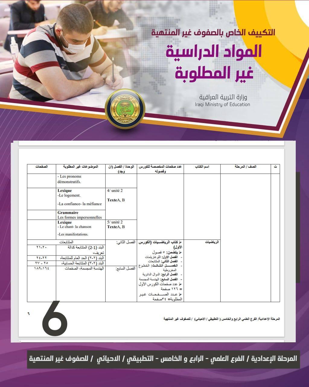 وزارة التربية تنشر تكييف منهاج المراحل غير المنتهية / الدراسة الاعدادية (الفرع العلمي)