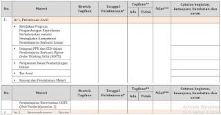 Format Monitoring & Penilaian Hasil Belajar/Tagihan, https://foldersekolahku.blogspot.com
