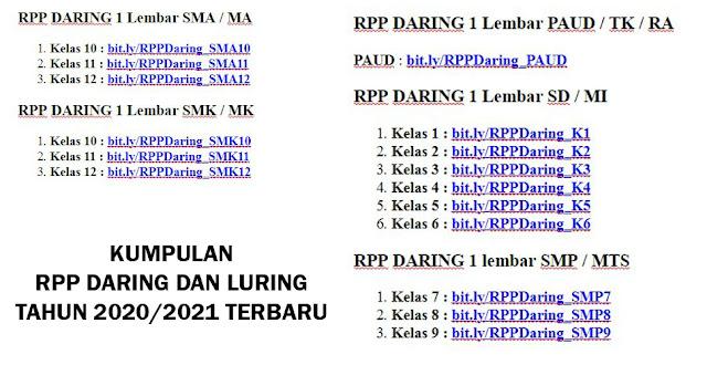 Kumpulan RPP Daring dan Luring Tahun 2020-2021 Terbaru