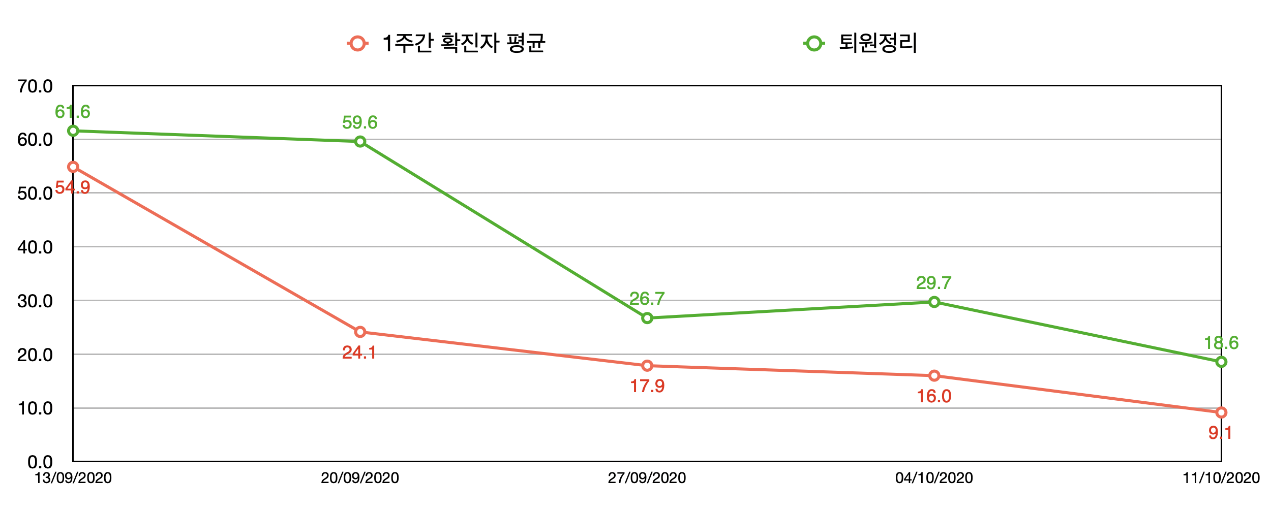Screenshot%2Bof%2BNumbers%2B%252811-10-20%252C%2B11-40-38%2BPM%2529.png