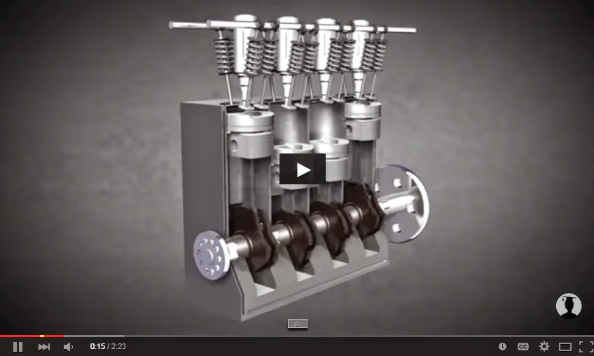 Electrical Engineering World  How Diesel Engines Work