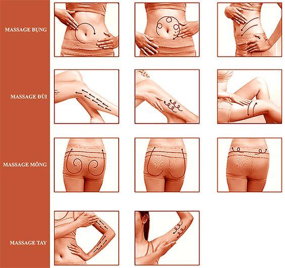Hướng dẫn Massage các vùng mỡ thừa trên cơ thể với Cao Lá Rừng ZN
