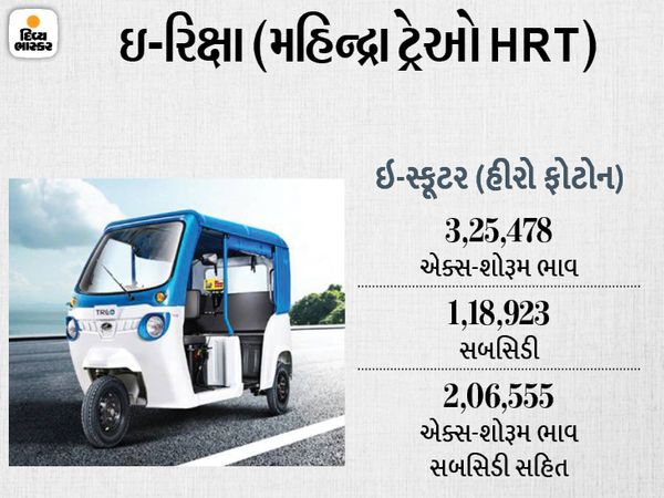 Gujarat announces electric vehicle policy