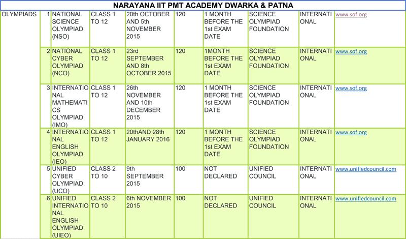 comedk exam date