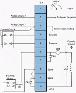 Rangkaian konvensional kontrol kecepatan motor menggunakan VSD inverter