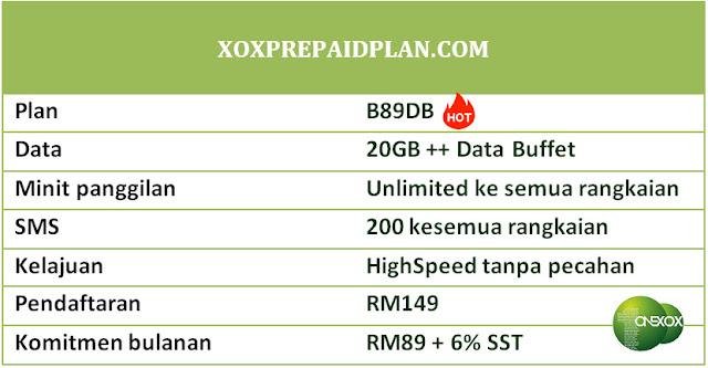 Plan Buffet B89DB ONEXOX BLACK