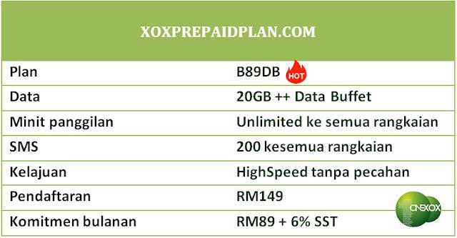 Plan Buffet B89DB ONEXOX BLACK