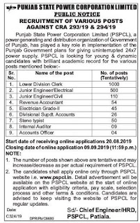 Punjab PSPCL Junior Engineer Civil/Electrical Recruitment 2019 Notification 600 JE Govt Jobs Exam Syllabus and Pattern
