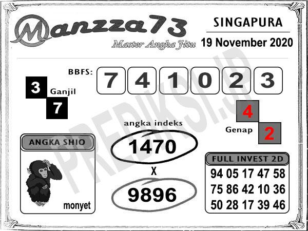 Prediksi Manzza73 SGP Kamis 19 November 2020