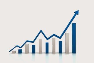 Market Update, Market closing update, equity news
