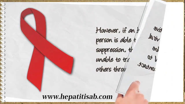 What is HIV Progression