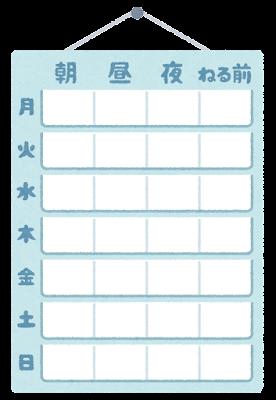 お薬カレンダーのイラスト(空)