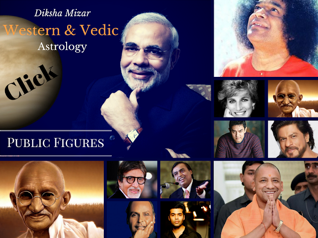 horoscope gurmeet ram ramhim singh, birth of chart gurmeet ram ramhim, sun mercury jupiter conjunction