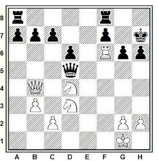Posición de la partida de ajedrez Hühner - Ivanchuk (Novi Sad, 1990)