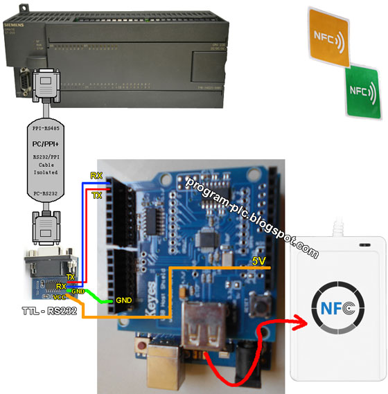 Acr u usb near field communication nfc arduino