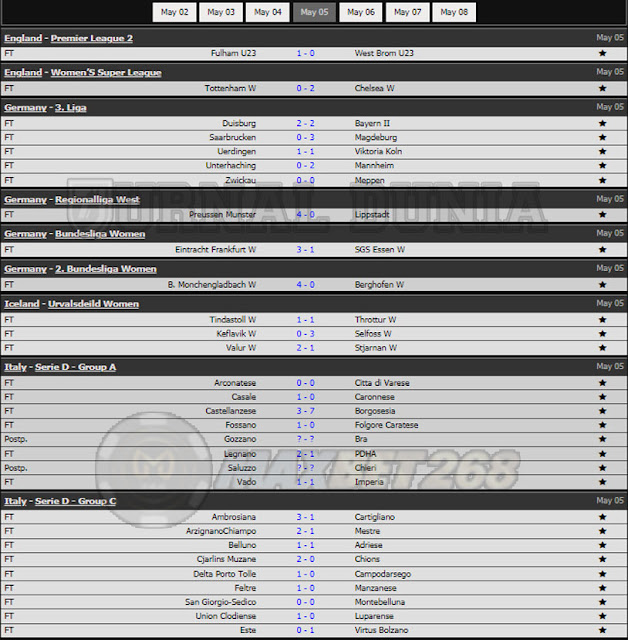 Hasil Pertandingan Sepakbola Tadi Malam, Rabu Tanggal 05 - 06 May  2021
