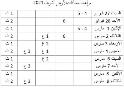 عاجل تفاصيل امتحانات الفصل الدراسي الأول والثاني لجميع المراحل الازهريه (اجيال الاندلس )