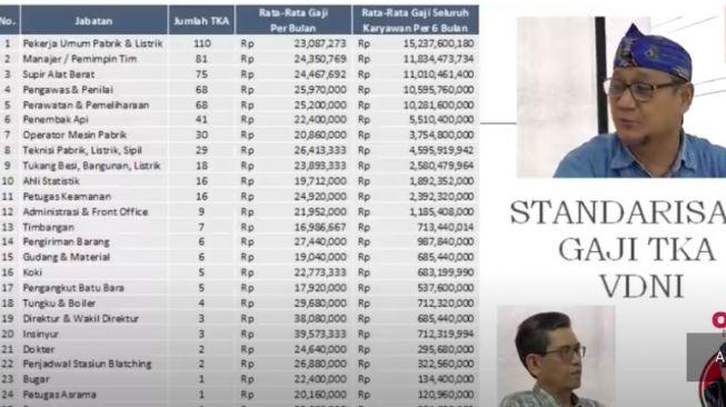 Kritik Kedatangan Ratusan TKA Cina ke Indonesia, Marwan Batubara: Faktanya Beberapa Ada yang Bukan Tenaga Ahli!