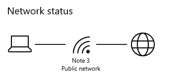 Metered network connection.