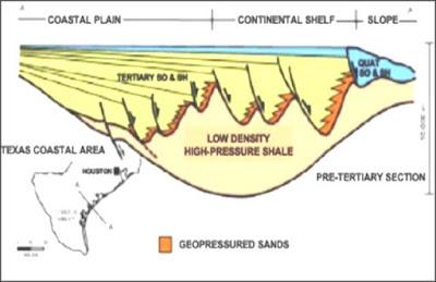 sistem panas bumi geopressure