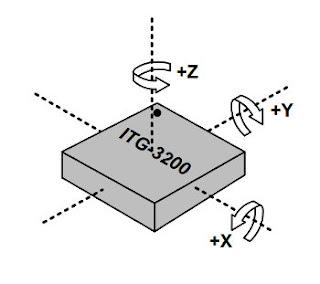 Gambar-cara-Kerja-Giroskop