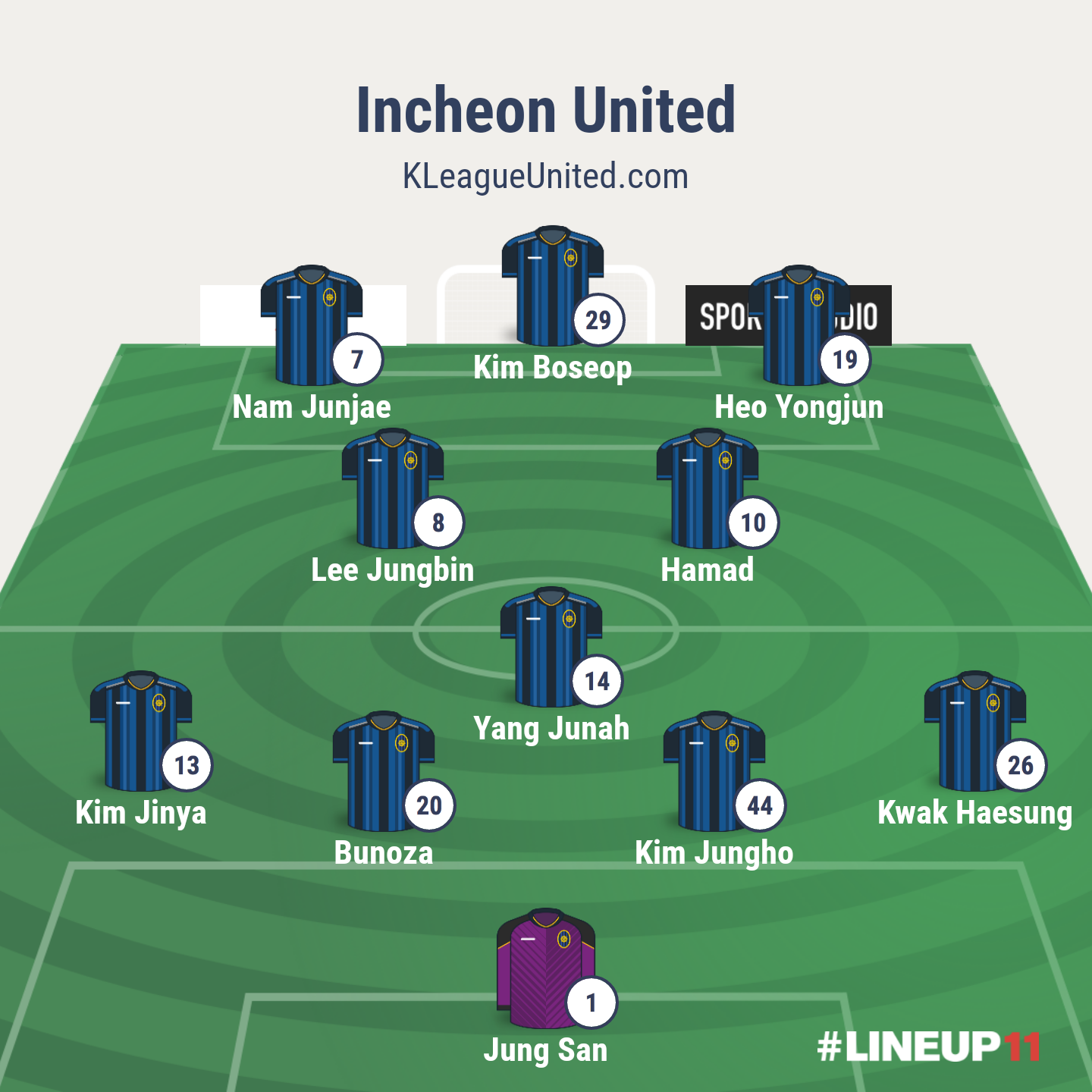 Preview: FC Seoul vs Incheon United 2019 K League 1 Round 8 Gyeongin Derby