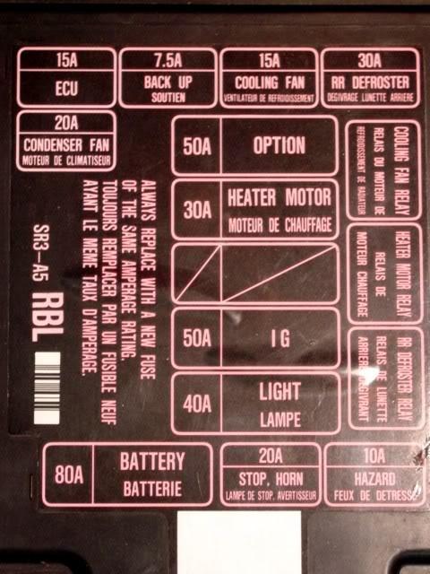 Type R Blog: 1992 - 1995 Honda Civic EG Fuses Honda Civic Eg Fuse Box Diagram on