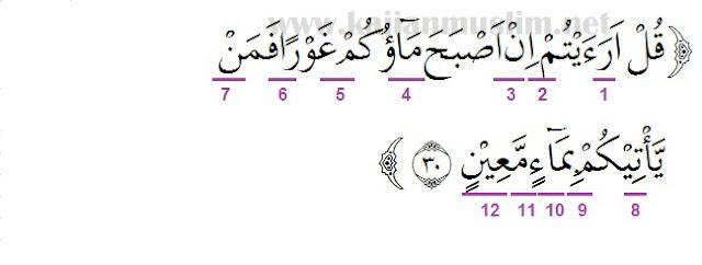 Hukum Tajwid Dalam Al-Quran Surat Al-Mulk Ayat 30