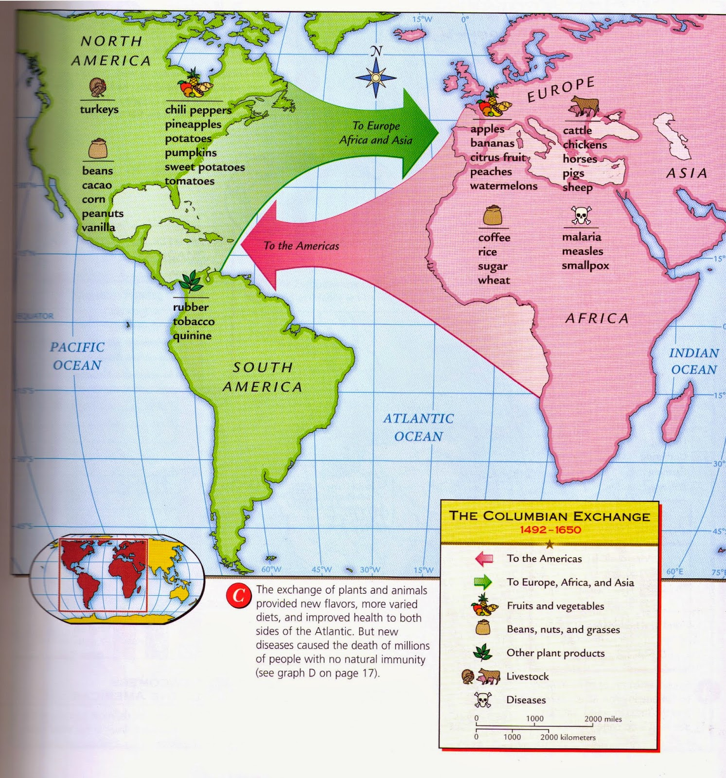 Global Time Machine The Columbian Exchange Positive Or