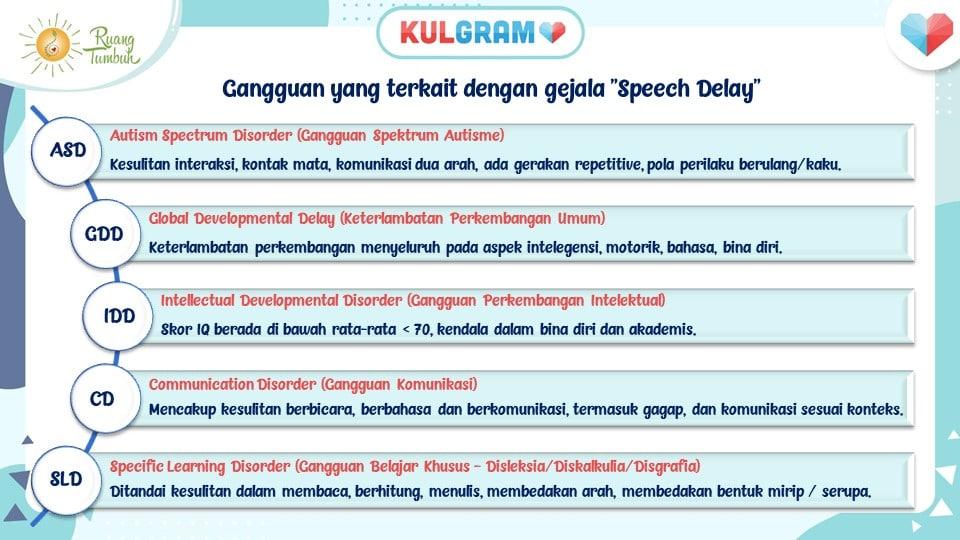 gangguan-yang-berkaitan-dengan-speech-delay