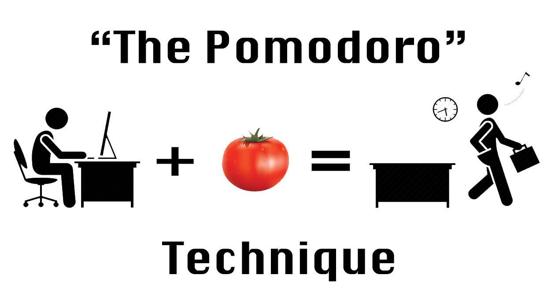 bagaiamana cara melakukan teknik pomodoro?