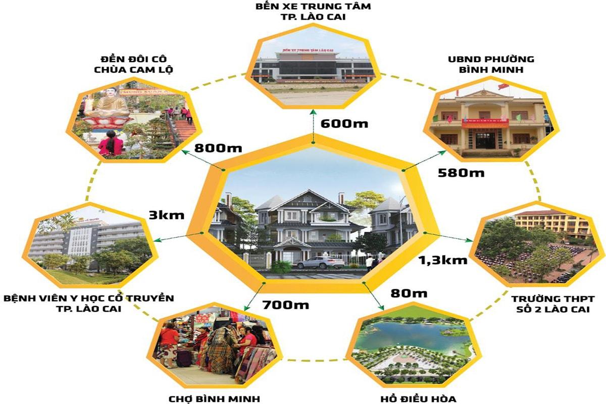 Liên kết vùng Liền Kề, Biệt Thự Daimond Gate Lào Cai