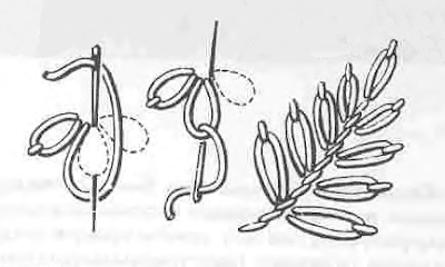 тамбурная петля с прикрепом вышивка