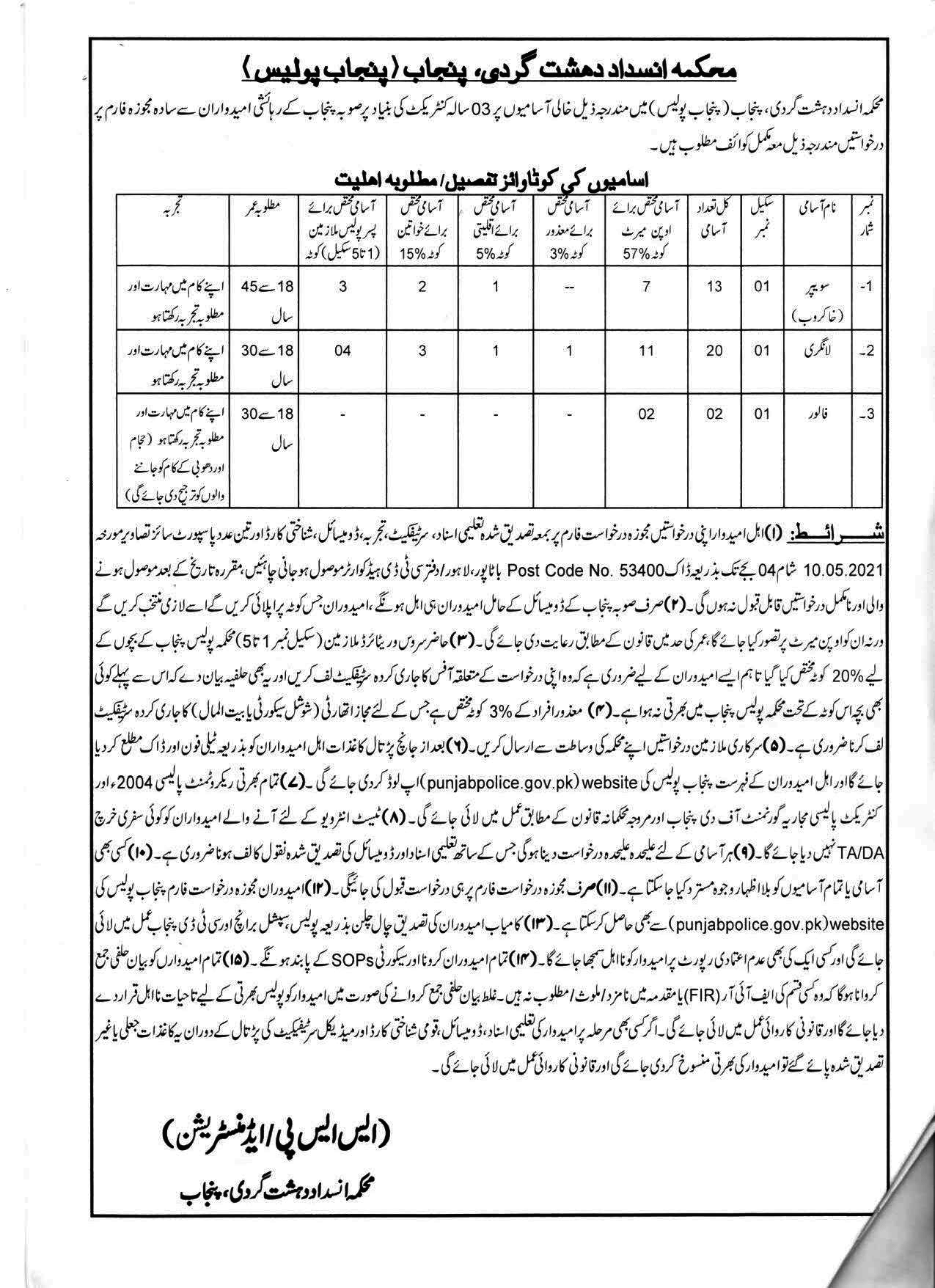 CTD Punjab Police Jobs 2021