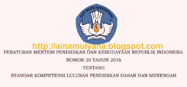 diterbitkan dengan pertimbangan untuk melakukan ketentuan Pasal  TERLENGKAP PERMENDIKBUD NOMOR 20 TAHUN 2016 TENTANG SKL  PENDIDIKAN DASAR DAN MENENGAH