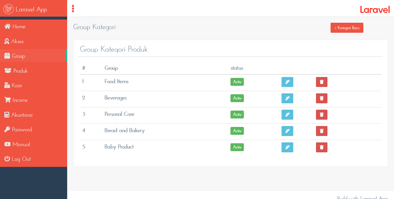 aplikasi akuntansi toko terbaru