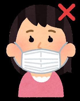 マスクの装着方法のイラスト(女性・NG・鼻)