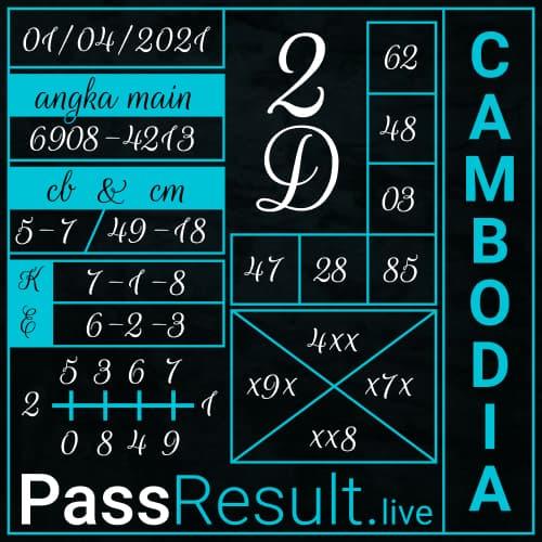 Prediksi PassResult - Kamis, 1 April 2021 - Prediksi Togel Cambodia