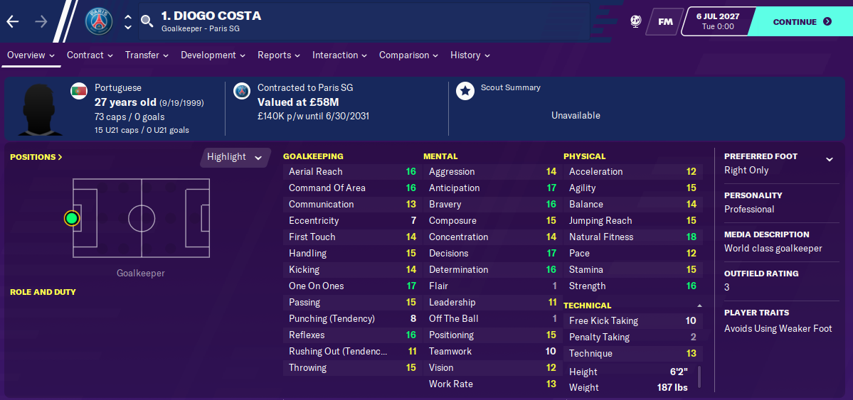 Diogo Costa: Attributes in 2027 season