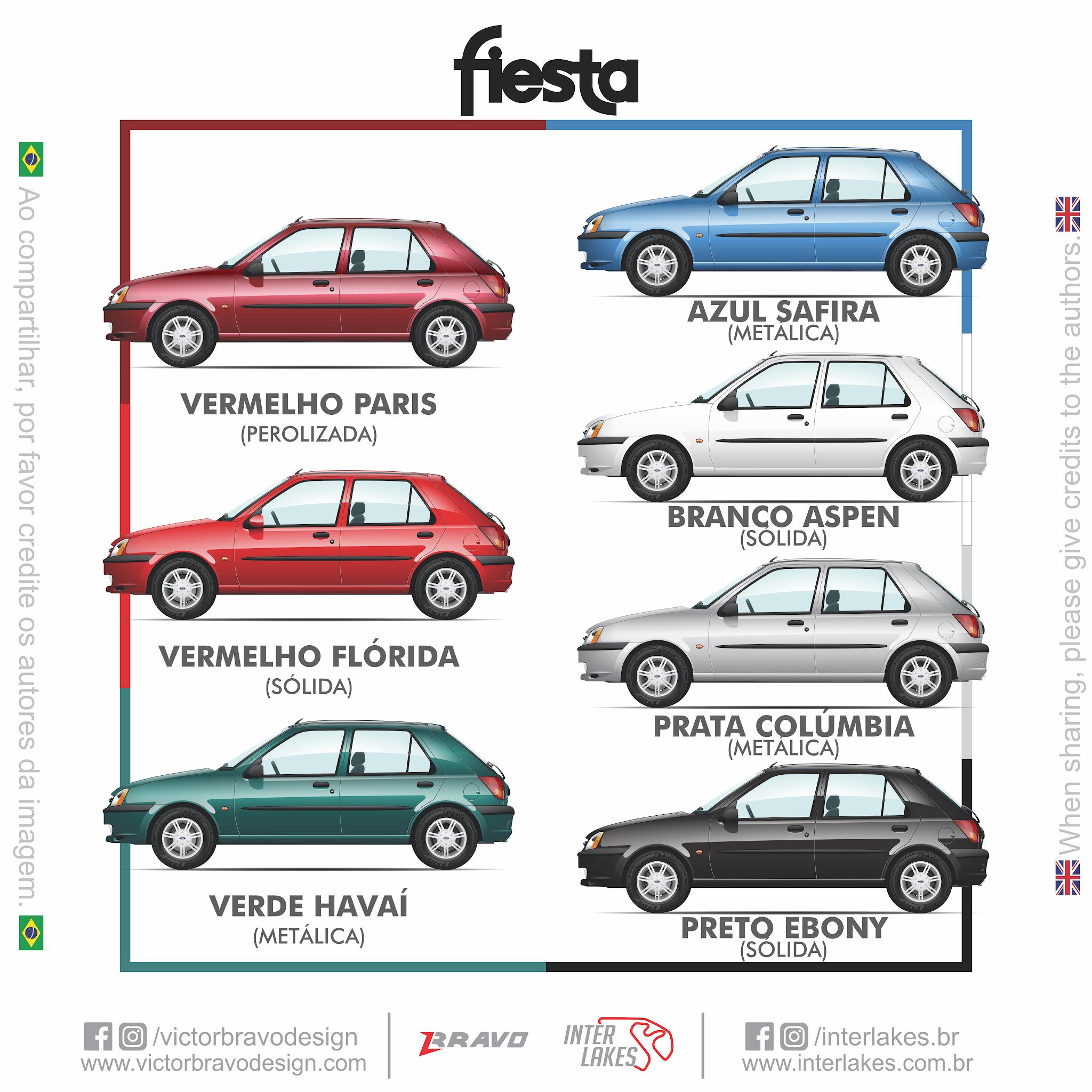 Imagem mostrando os desenhos com as cores do Ford Fiesta 2000 ; Vermelho Paris, Vermelho Flórida, Verde Havaí, Azul Safira, Branco Aspen, Prata Colúmbia e Preto Ebony