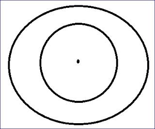 वृत्त का  गुण 9