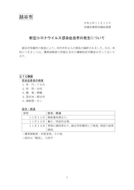 新型コロナウイルス感染症患者の発生について(11月15日発表)