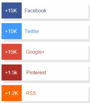 Sliding social widget counter
