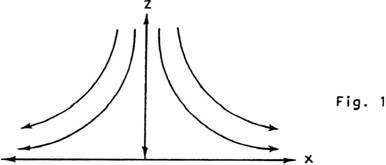 https://stemez.com/subjects/technology_engineering/1MFluidMechanics/1MFluidMechanics/1MFluidMechanics/1M03-0096_files/image002.jpg