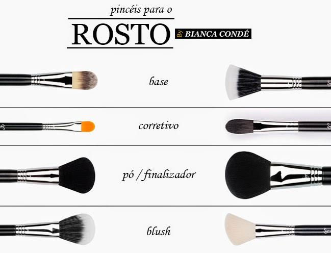 As Funções dos Pincéis de Maquiagem : Rosto