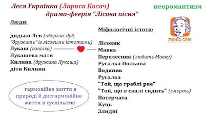 temu-sochinenie-yury-yanovskiy-podvyne-kolo-skachat-skorocheno-muz