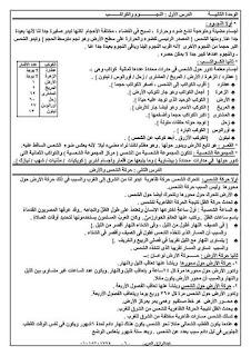 مذكرة النخبة في العلوم للصف الرابع الابتدائي الترم الاول للاستاذ عبد الرازق العربي